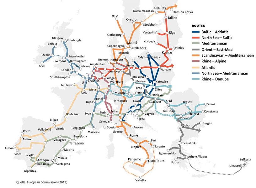 9.1: Transport und Verkehr in Europa (fakultative Unterrichtsstunde)